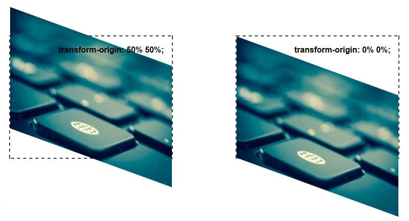 Transformations CSS3 : inclinaison verticale